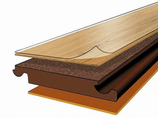 Составляющие ламинатного покрытия