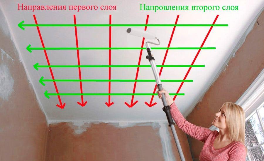 Подготовка и покраска потолка своими руками фото