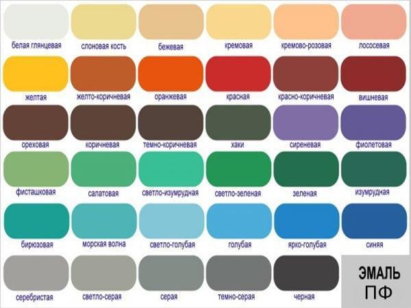 Выбираем самостоятельно цвет краски