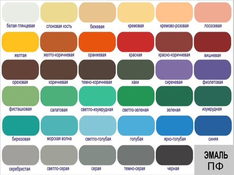 Как сделать фисташковый цвет акриловой краски