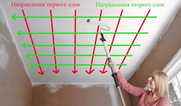 Покраска потолка акриловой краской - подготовка и нанесение