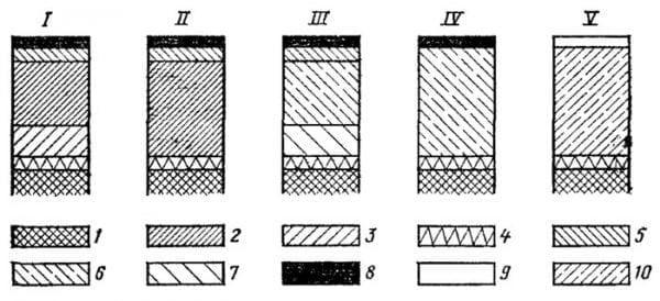 Варианты структур гальванических покрытий