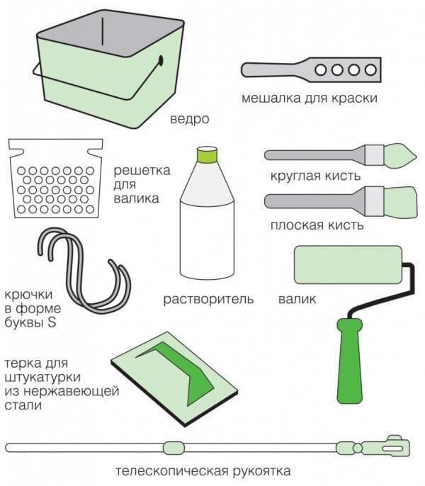 Инструменты для грунтовки стены