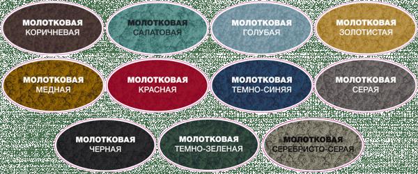 Молотковая краска - состав, применение и нанесение