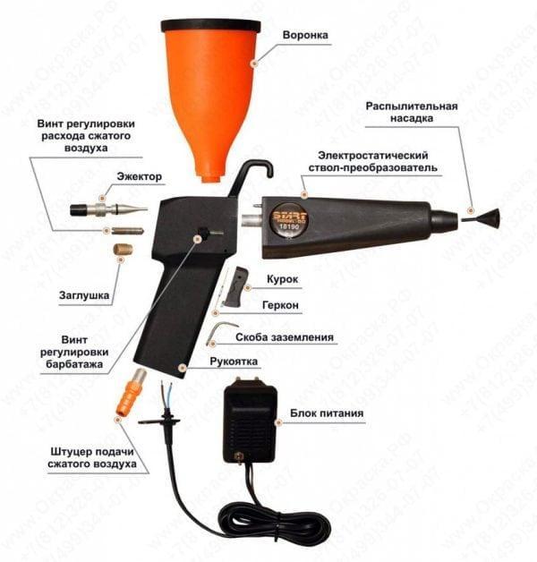 Конструкция пистолета для порошковой краски