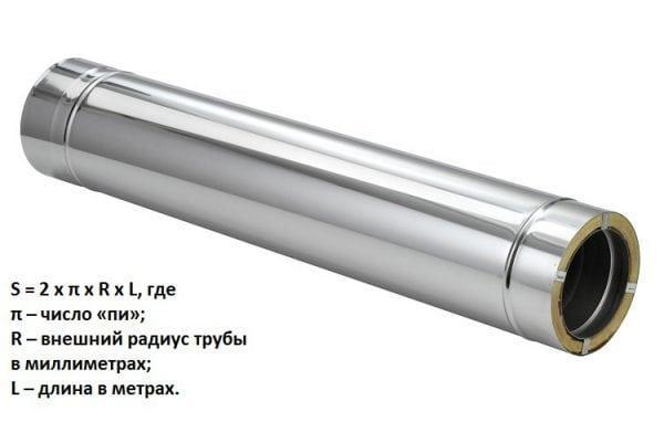 Площадь цилиндрического изделия
