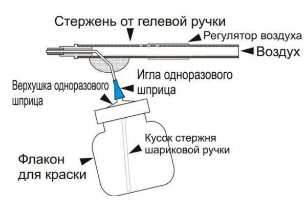 Схема краскопульта из гелевой ручки