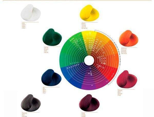 Цветовой пигмент