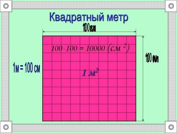 Расчет краски на квадратный метр