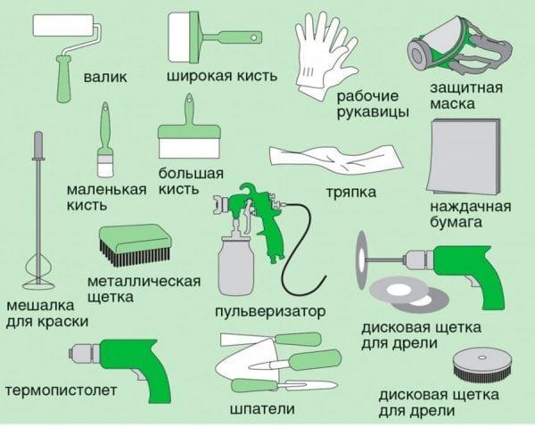 Необходимые инструменты для покраски дверей