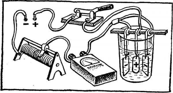 Схематичное изображение процесса анодирования