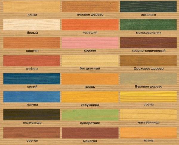 Разновидности декорирования древесины