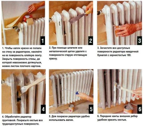 Процесс покраски батареи