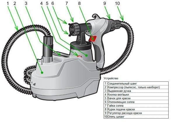 Схема электрического краскопульта