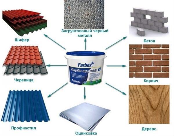 Сферы применения резиновой краски