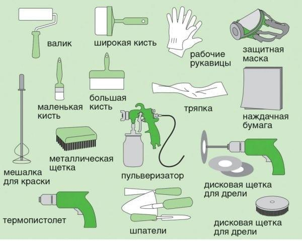 Инструменты и материалы для покраски