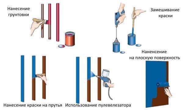 Схема окрашивания металлического забора