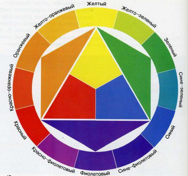 Правила получения производных цветов из основных