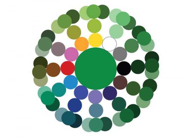 Диаграмма получения зеленых тонов путем смешивания красок