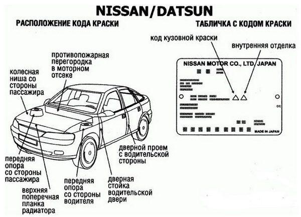 Расположение таблички с кодом краски в автомобилях Nissan