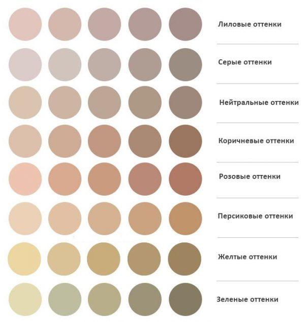 Таблица оттенков бежевого цвета