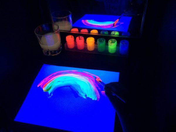 Свойства флуоресцентных красок