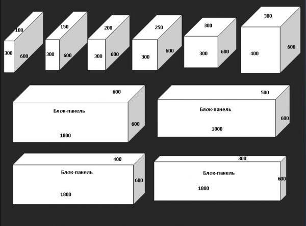 Габариты блоков для кладки стен и перегородок