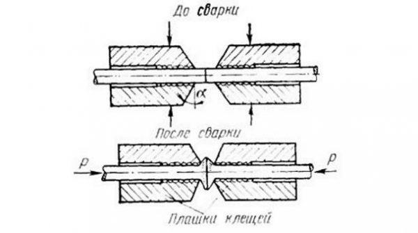 Схема стыкового метода