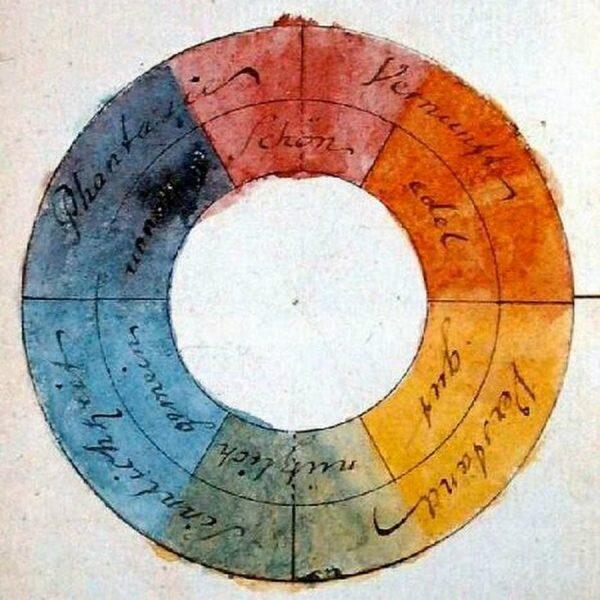 Цветовой круг Гете в оригинале
