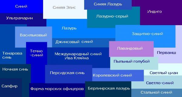 Оттенки синего и голубого