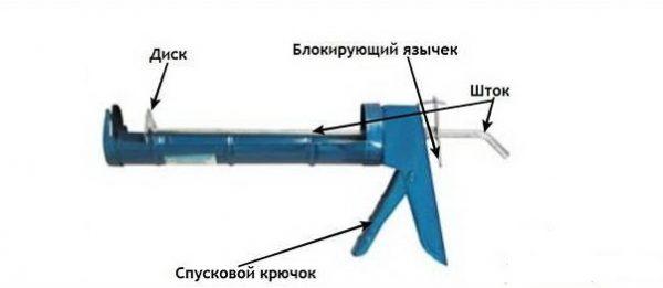 Конструкция монтажного пистолета