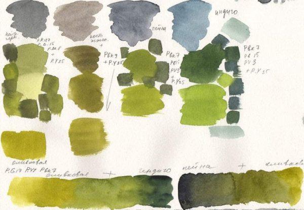 Создание оттенков желто-зеленого