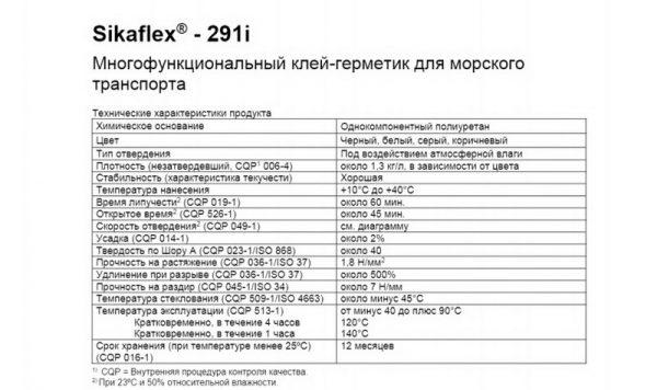 Технические характеристики многофункционального герметика Sikaflex-291i