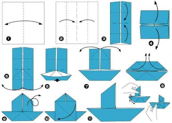 Кораблик из бумаги схема складывания