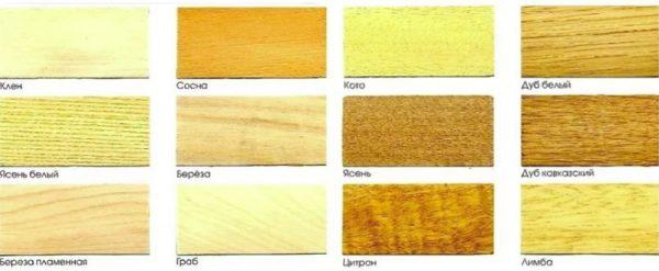 Выбор породы древесины для обжига
