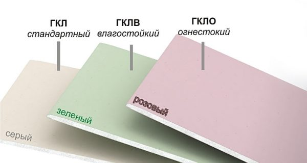 Основные виды гипсокартонных листов