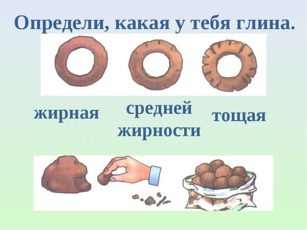 Определение жирности глины