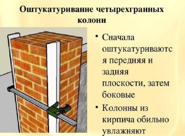 Оштукатуривание четырехгранных колонн