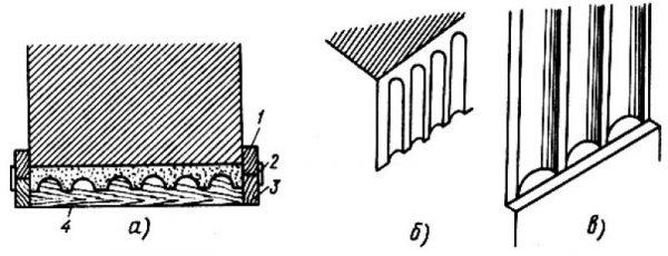 Оштукатуривание колонн с каннелюрами