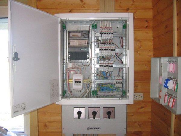 Электрощитовая в частном доме