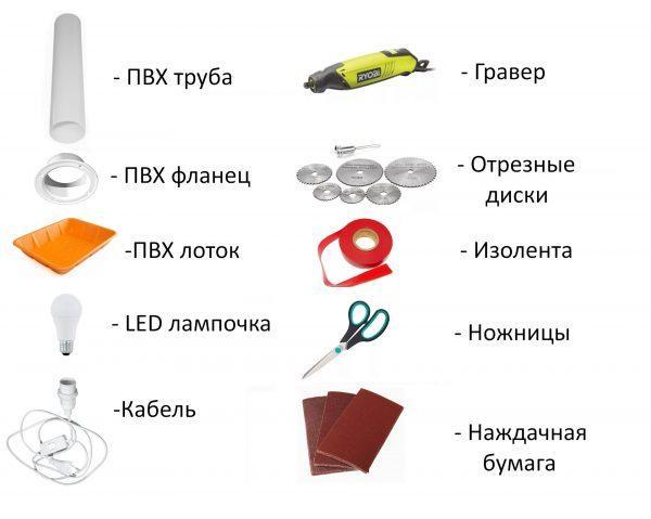 Материалы и инструменты для изготовления лампы