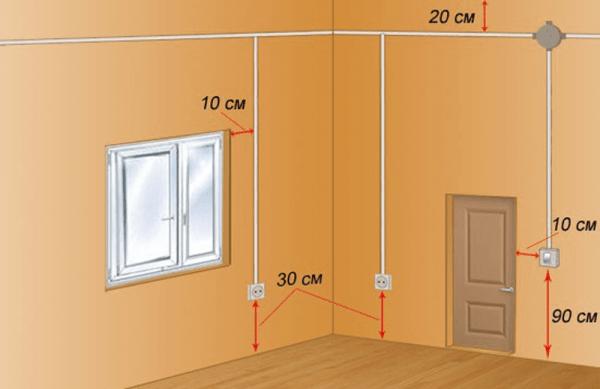 Размещение розеток и выключателей в квартире