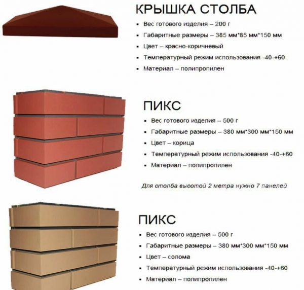 Размеры ПИКС-панелей